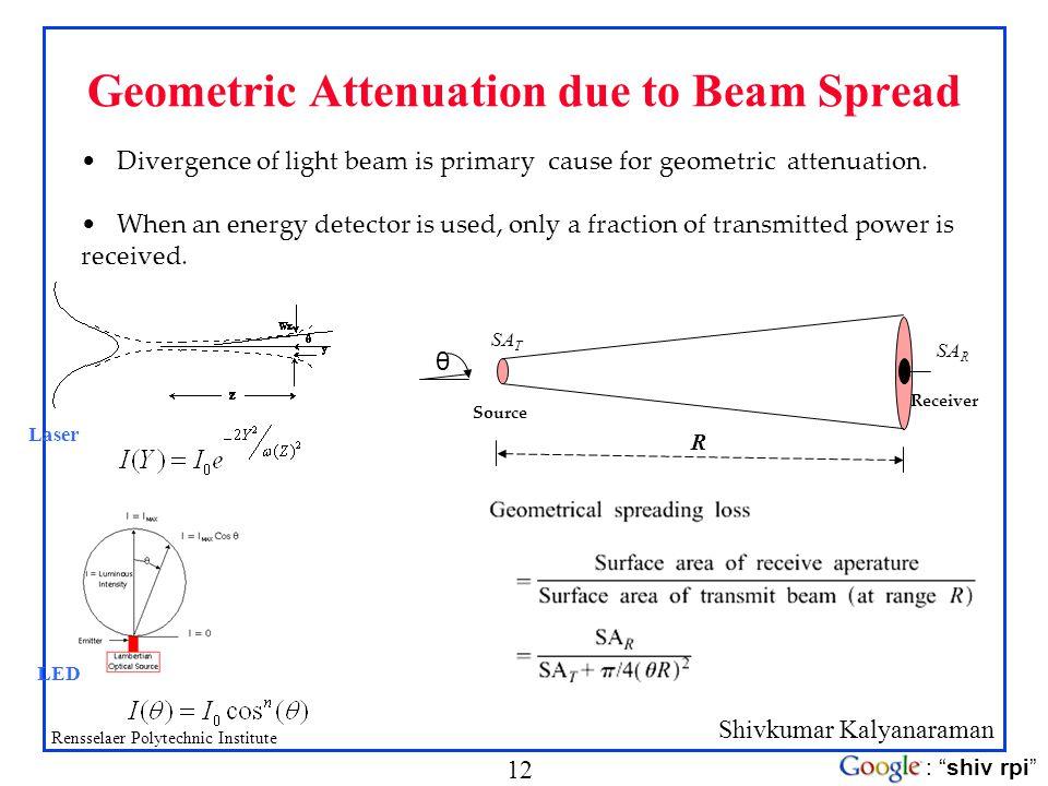 Geometric Attenuation due to Beam Spread
