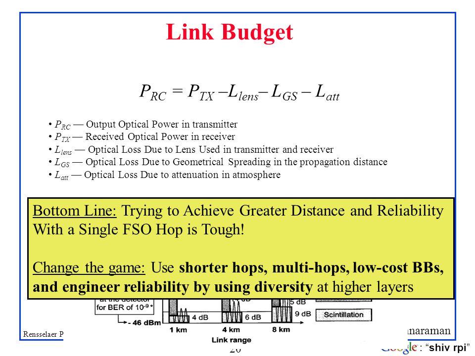 Link Budget PRC = PTX –Llens– LGS – Latt