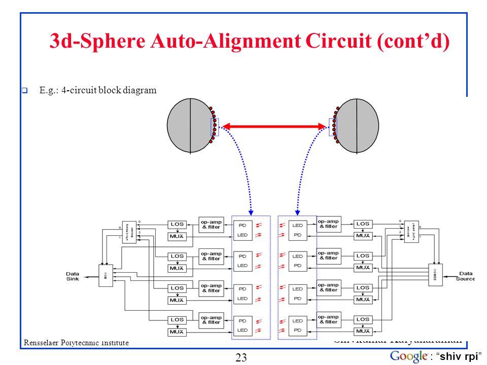 3d-Sphere Auto-Alignment Circuit (cont'd)