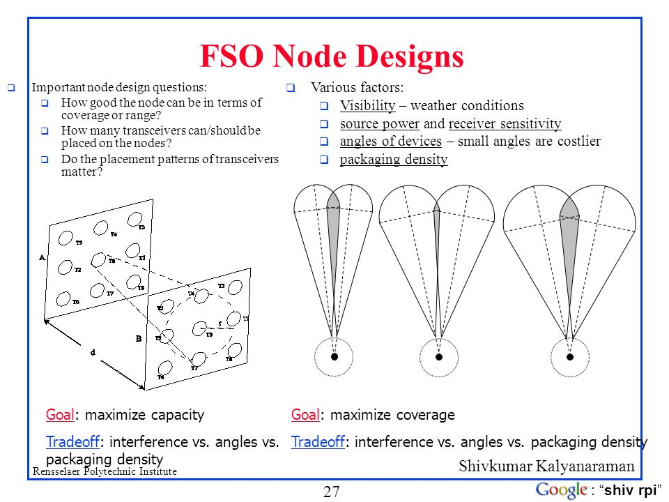 FSO Node Designs Various factors: Visibility – weather conditions