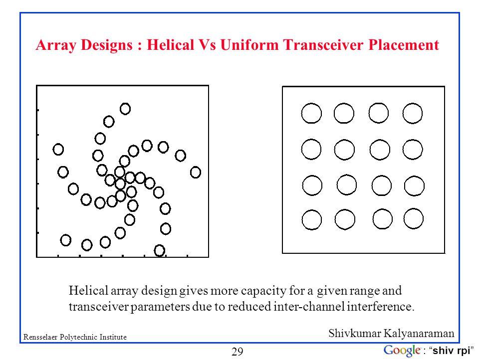 Array Designs : Helical Vs Uniform Transceiver Placement