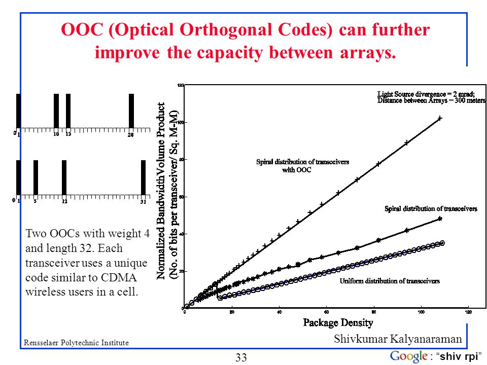 OOC (Optical Orthogonal Codes) can further improve the capacity between arrays.