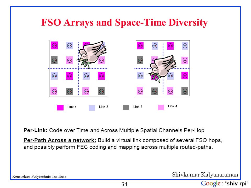 FSO Arrays and Space-Time Diversity
