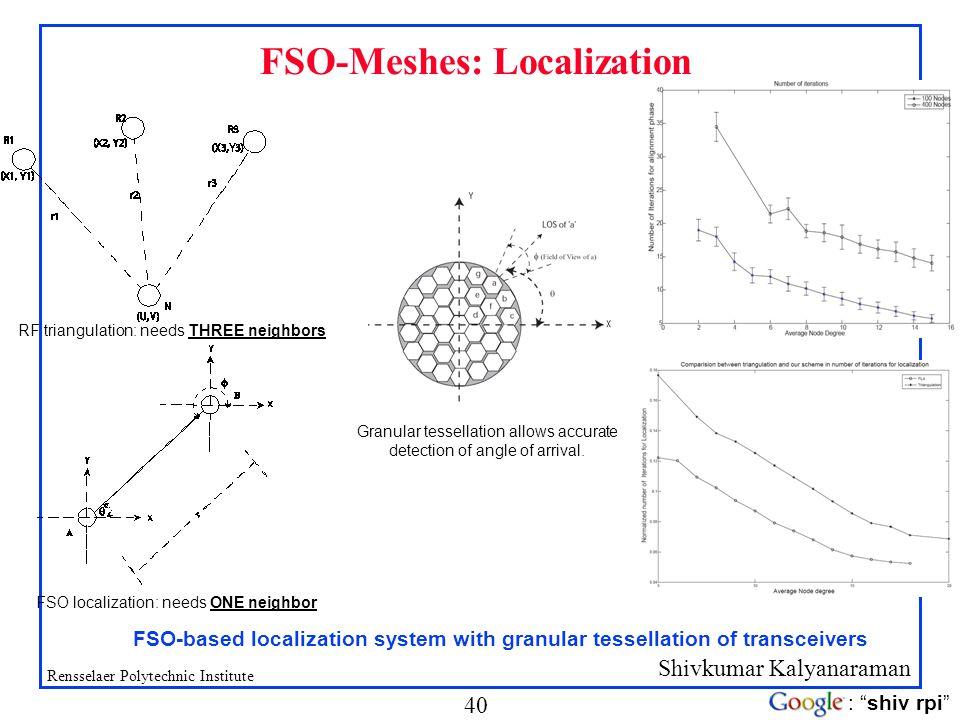 FSO-Meshes: Localization