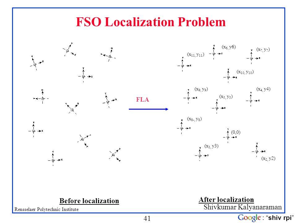 FSO Localization Problem