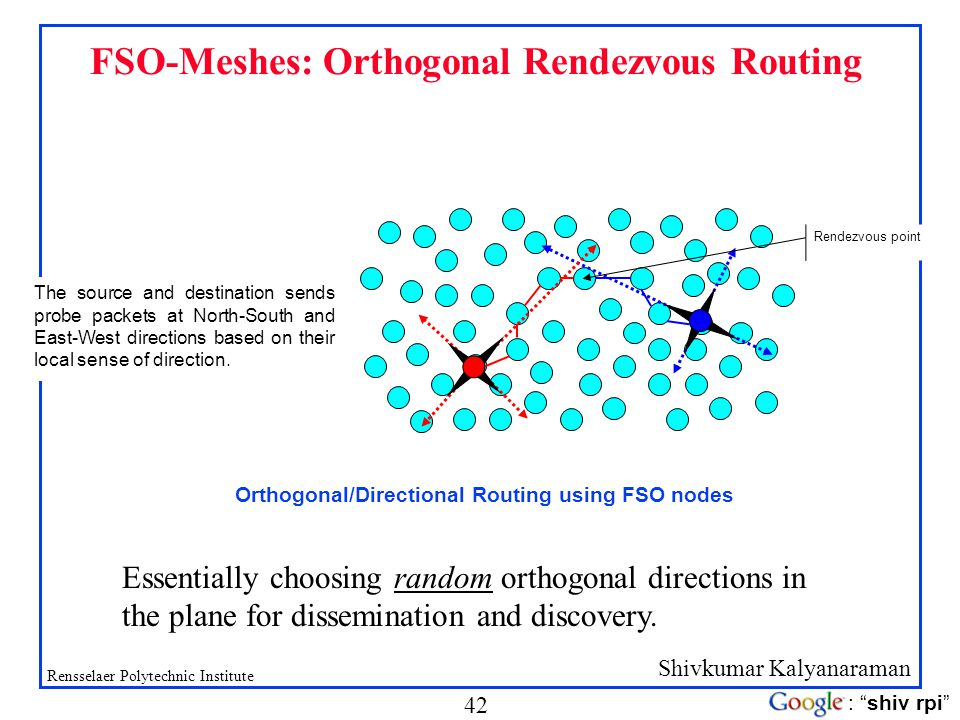 FSO-Meshes: Orthogonal Rendezvous Routing