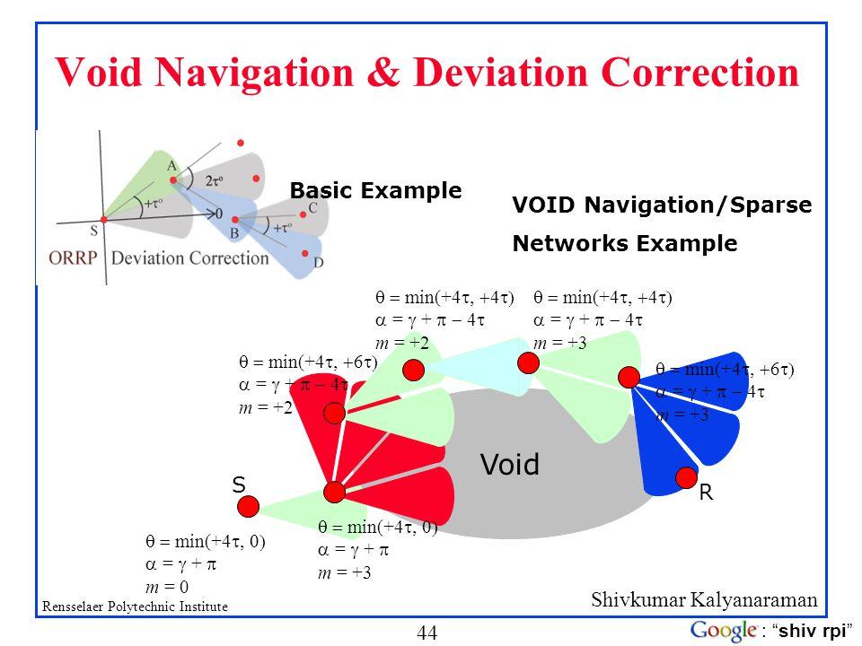Void Navigation & Deviation Correction