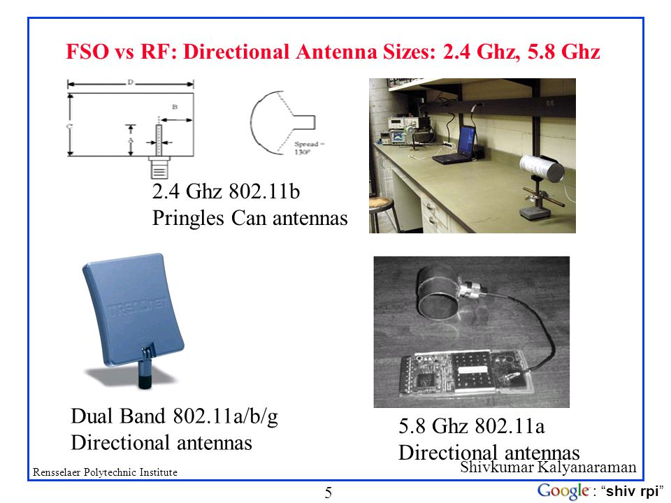 FSO vs RF: Directional Antenna Sizes: 2.4 Ghz, 5.8 Ghz