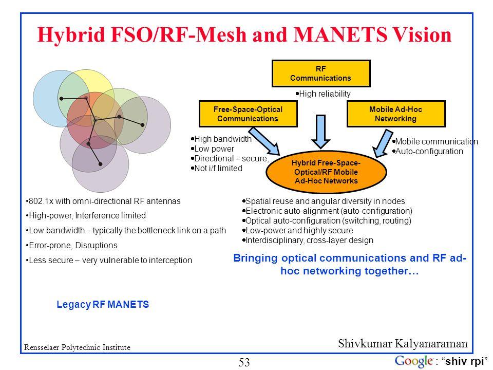 Hybrid FSO/RF-Mesh and MANETS Vision