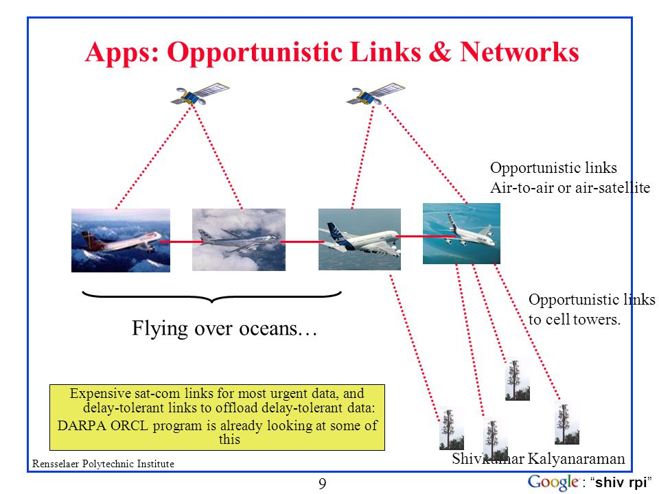 Apps: Opportunistic Links & Networks