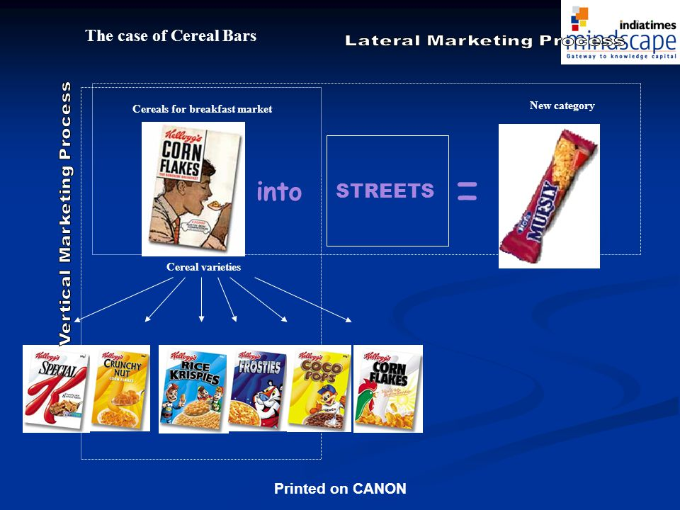 Lateral Marketing Process