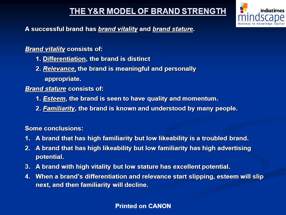 THE Y&R MODEL OF BRAND STRENGTH