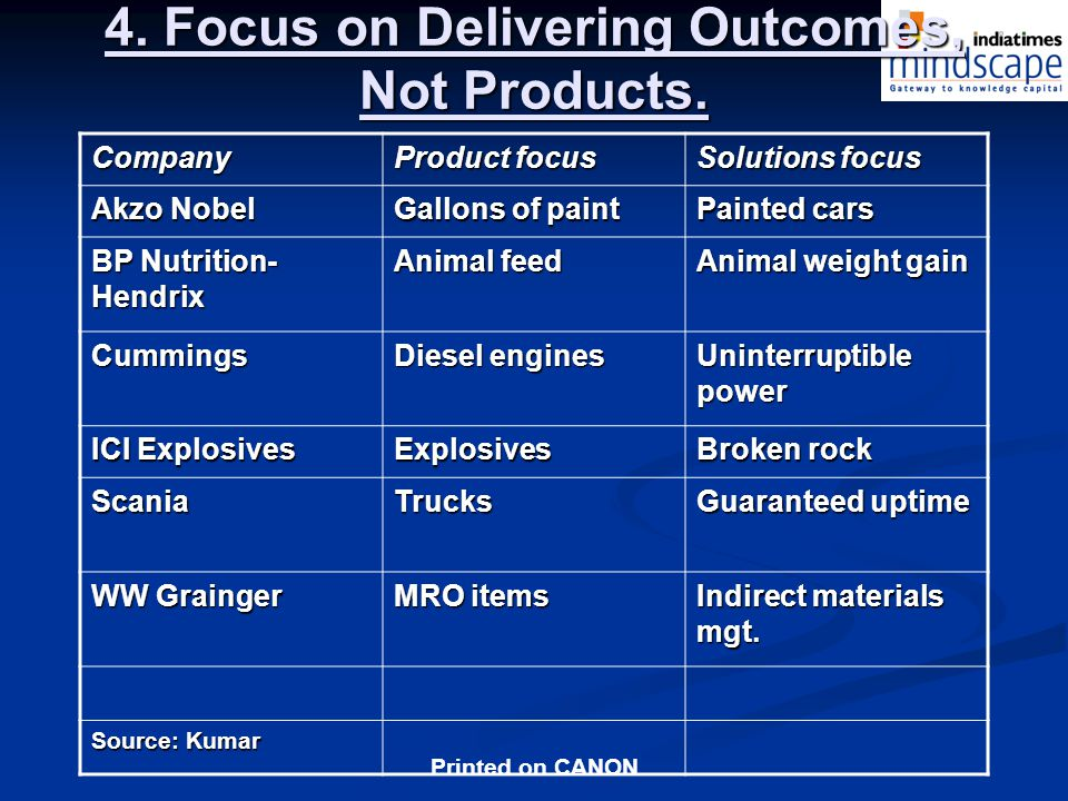4. Focus on Delivering Outcomes, Not Products.