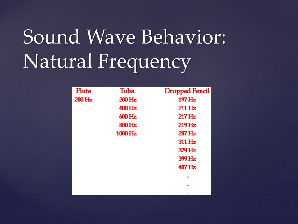 Sound Wave Behavior: Natural Frequency