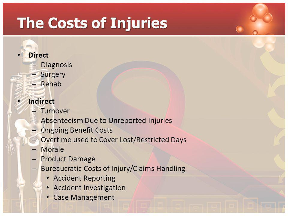 The Costs of Injuries Direct Diagnosis Surgery Rehab Indirect Turnover