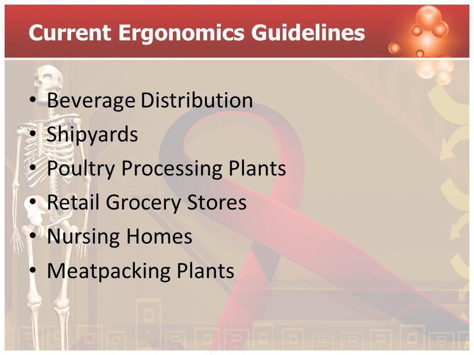 Current Ergonomics Guidelines