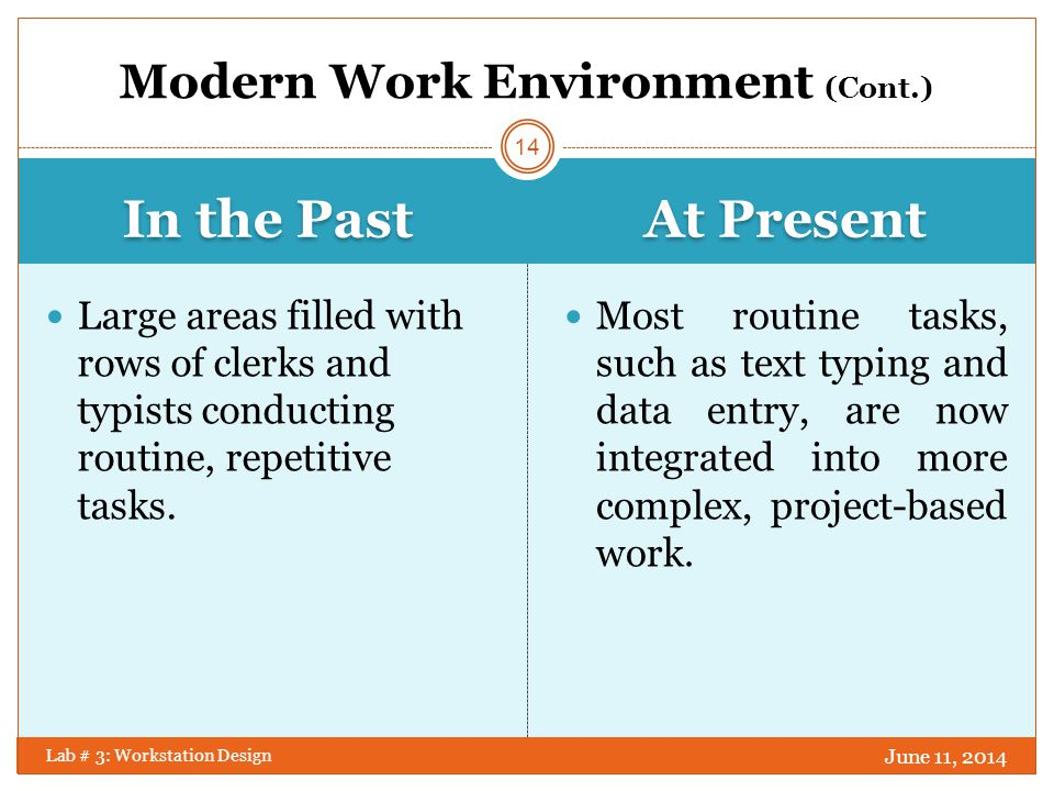 Modern Work Environment (Cont.)