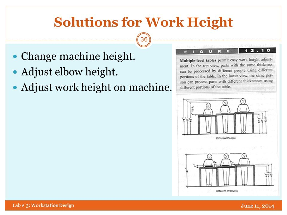 Solutions for Work Height