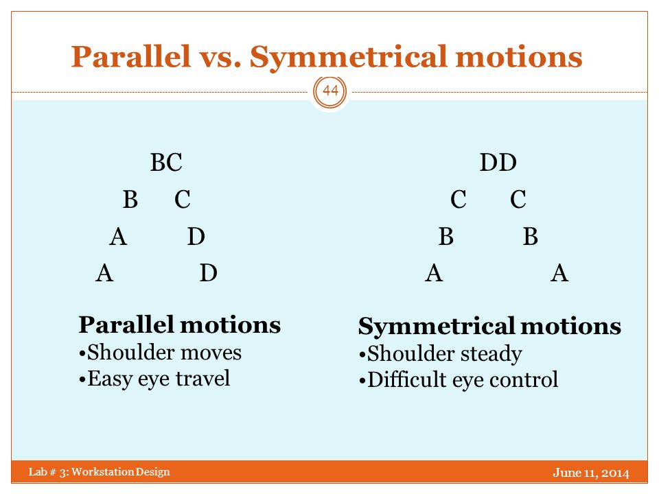 Parallel vs. Symmetrical motions