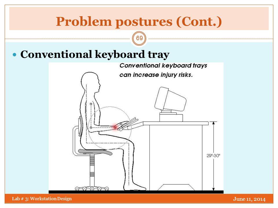 Problem postures (Cont.)