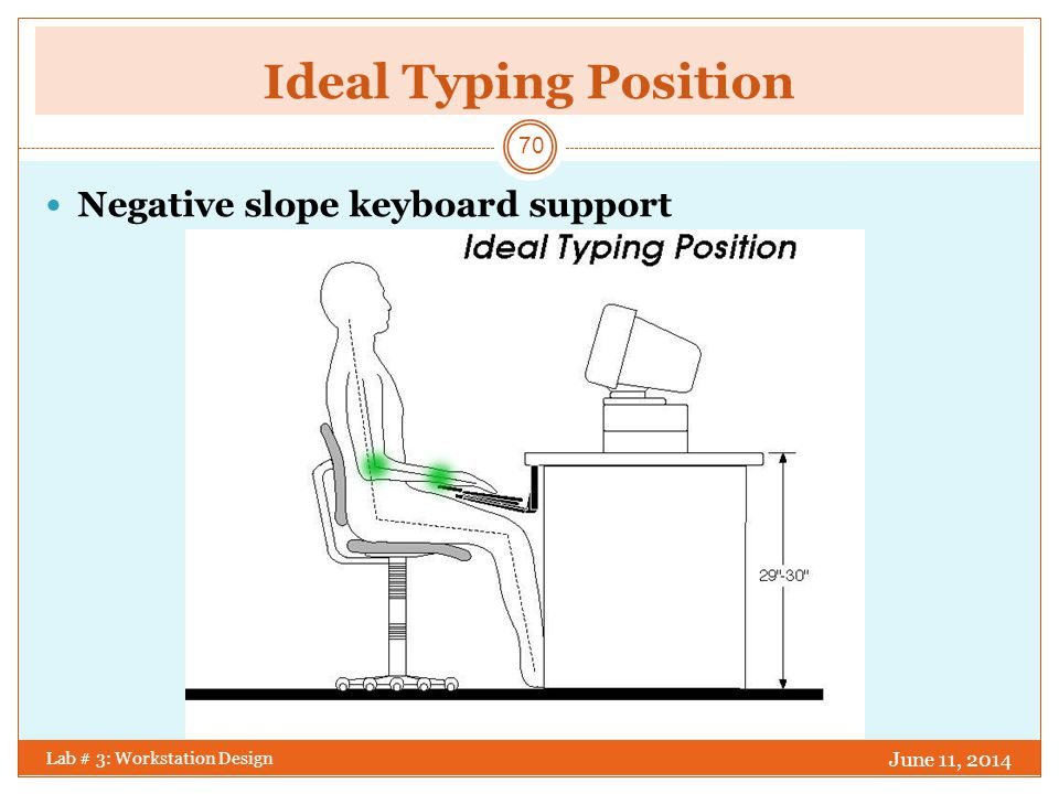 Ideal Typing Position Negative slope keyboard support April 1, 2017