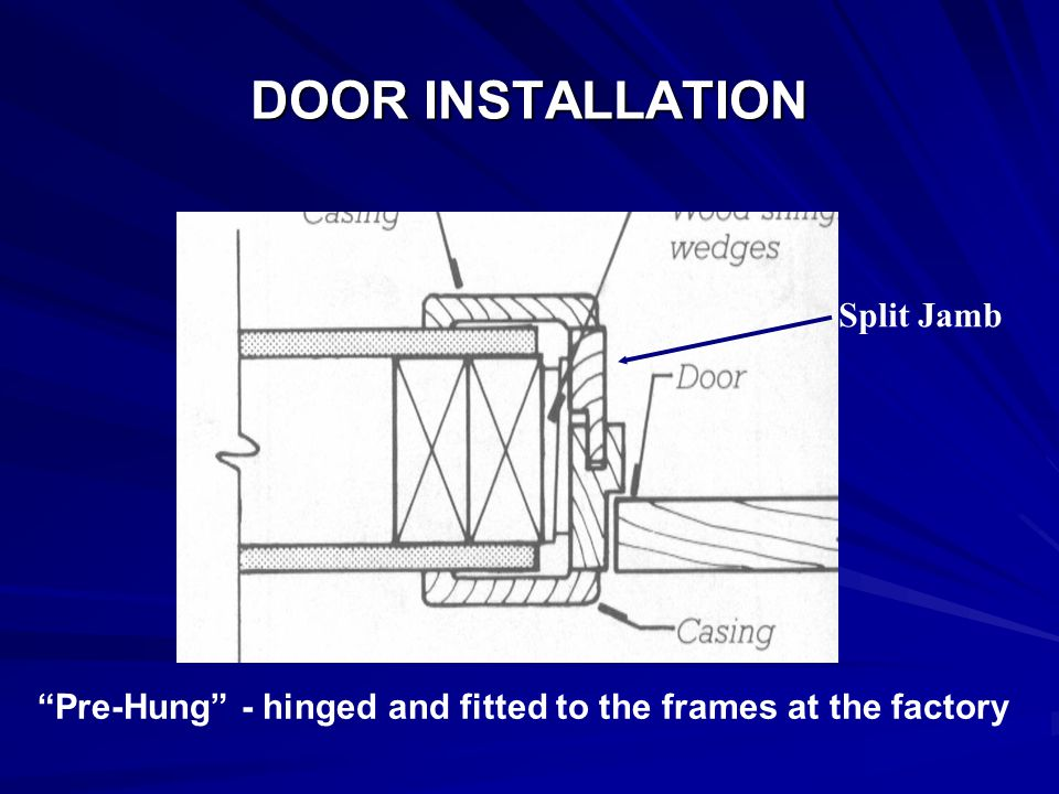 DOOR INSTALLATION Split Jamb