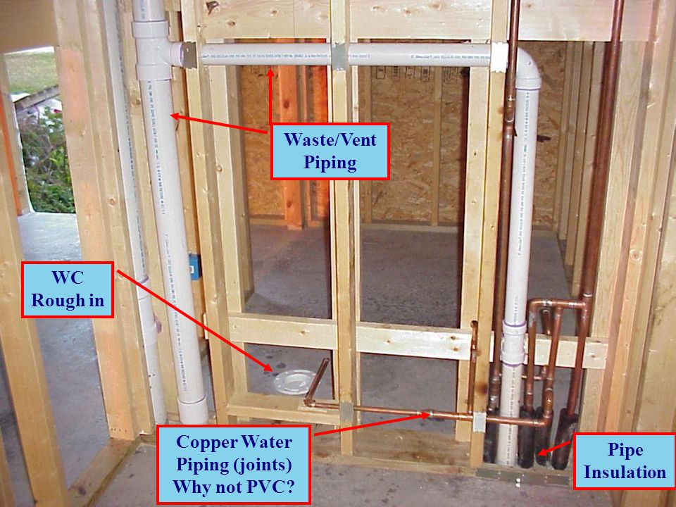 Copper Water Piping (joints)