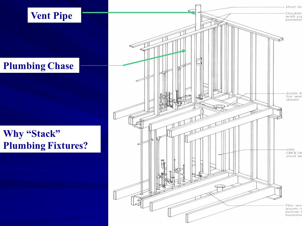 Vent Pipe Plumbing Chase Why Stack Plumbing Fixtures