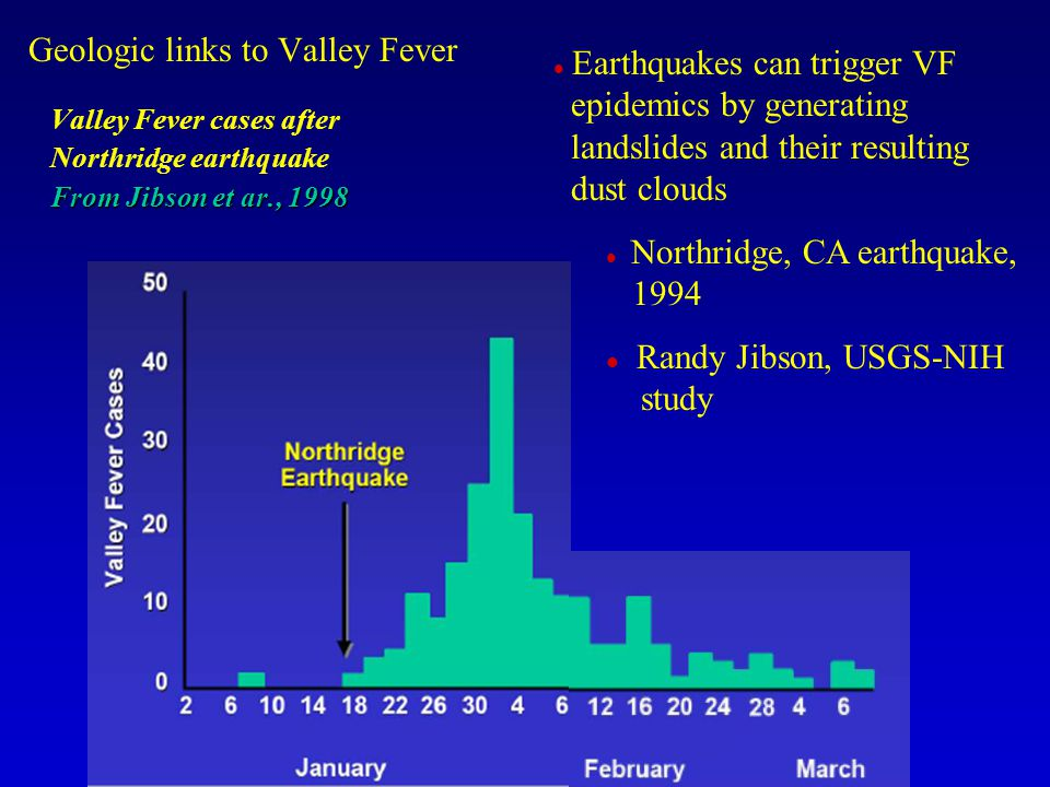 Geologic links to Valley Fever