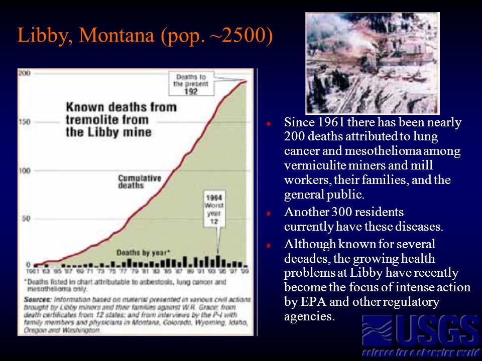 Libby, Montana (pop. ~2500)