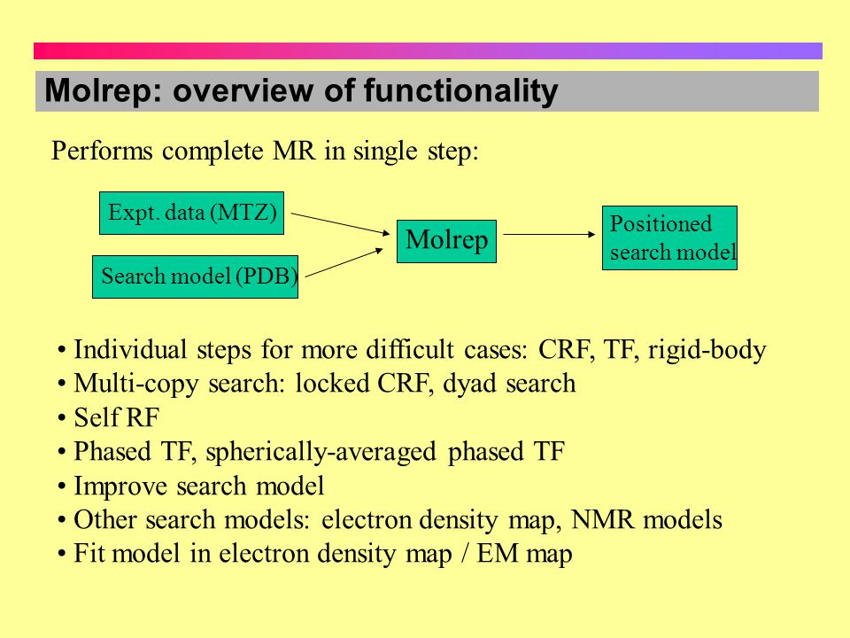 Molrep: overview of functionality
