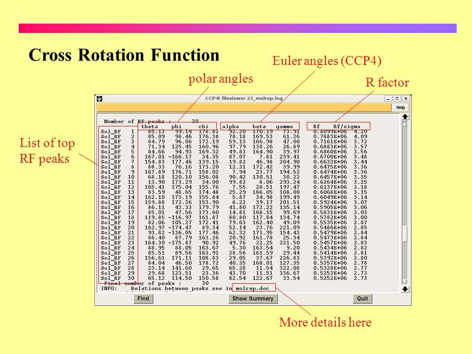 Cross Rotation Function
