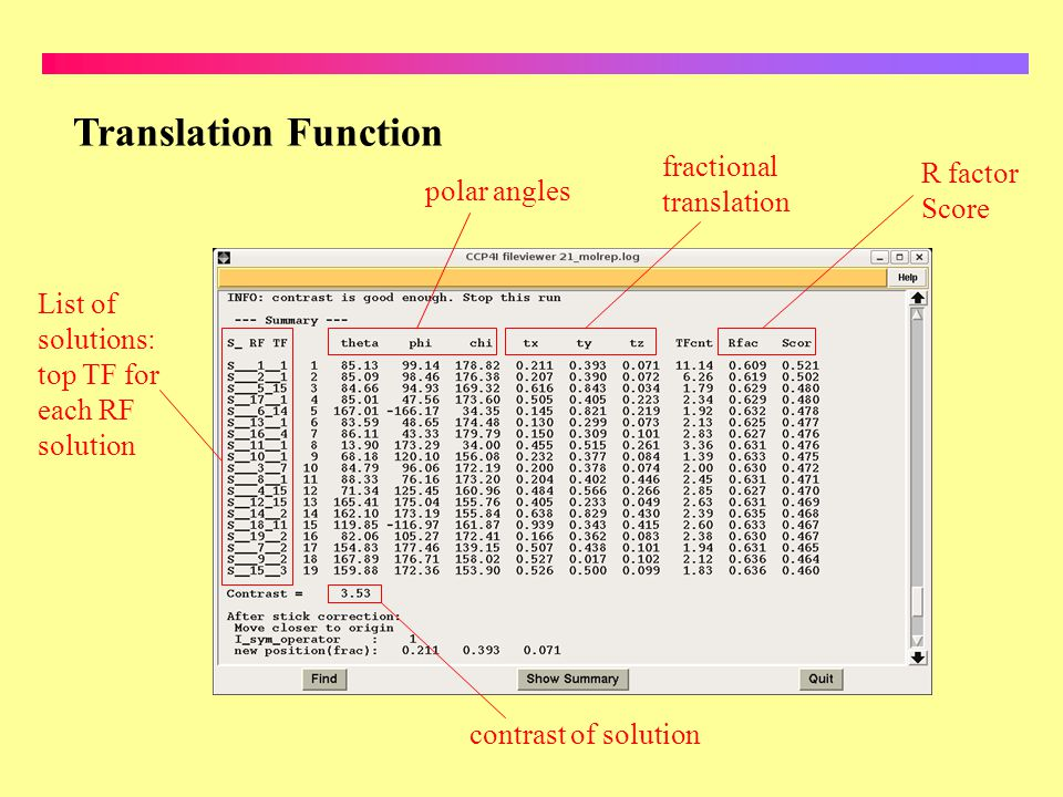 Translation Function fractional translation R factor Score