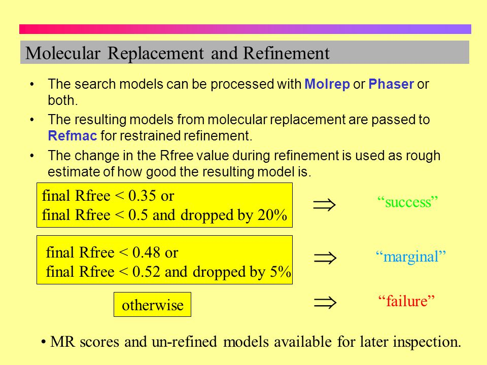    Molecular Replacement and Refinement final Rfree < 0.35 or