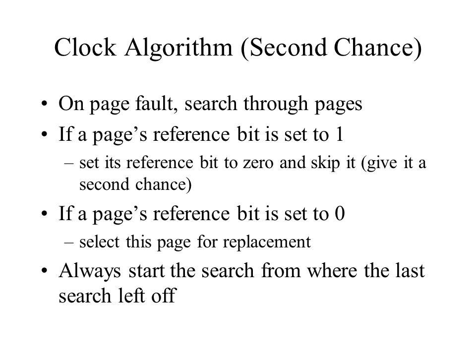 Clock Algorithm (Second Chance)