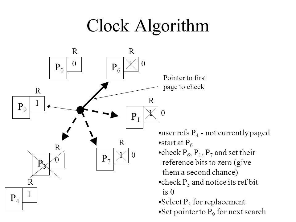 Clock Algorithm P0 P6 P9 P1 P7 P3 P4 R R 1 R 1 R 1