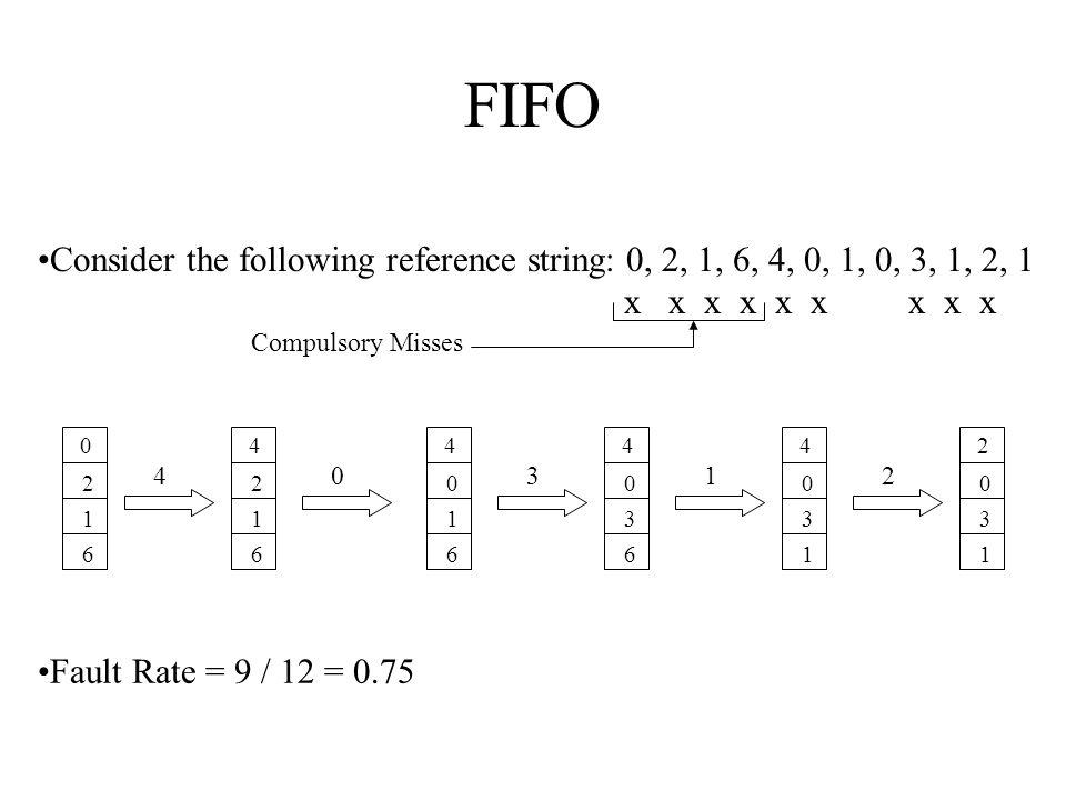 FIFO Consider the following reference string: 0, 2, 1, 6, 4, 0, 1, 0, 3, 1, 2, 1. x x x x x x x x x.