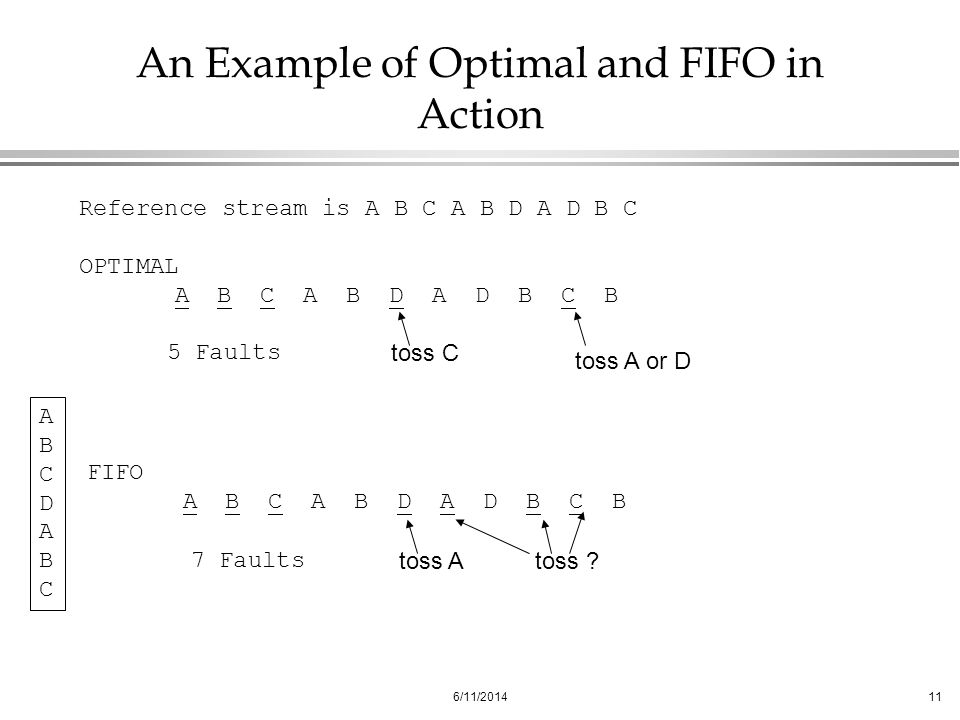 An Example of Optimal and FIFO in Action