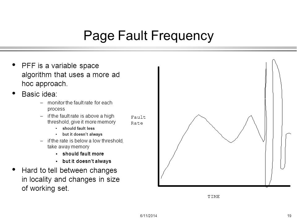 Page Fault Frequency PFF is a variable space algorithm that uses a more ad hoc approach. Basic idea: