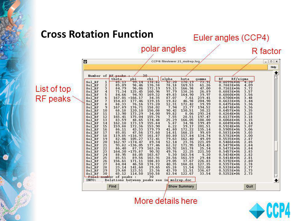 Cross Rotation Function