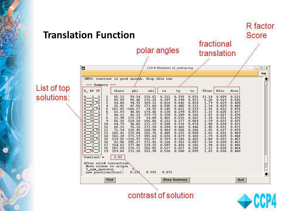Translation Function R factor Score fractional translation