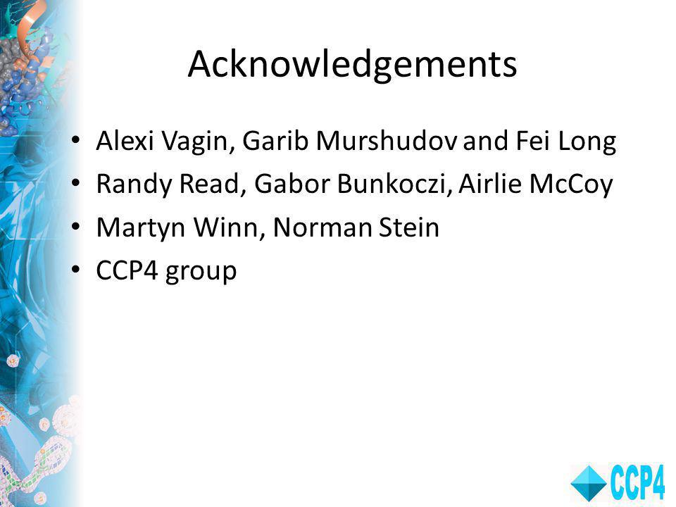 Acknowledgements Alexi Vagin, Garib Murshudov and Fei Long