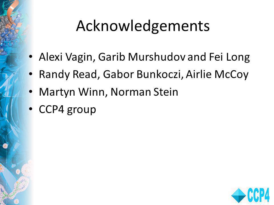 Acknowledgements Alexi Vagin, Garib Murshudov and Fei Long