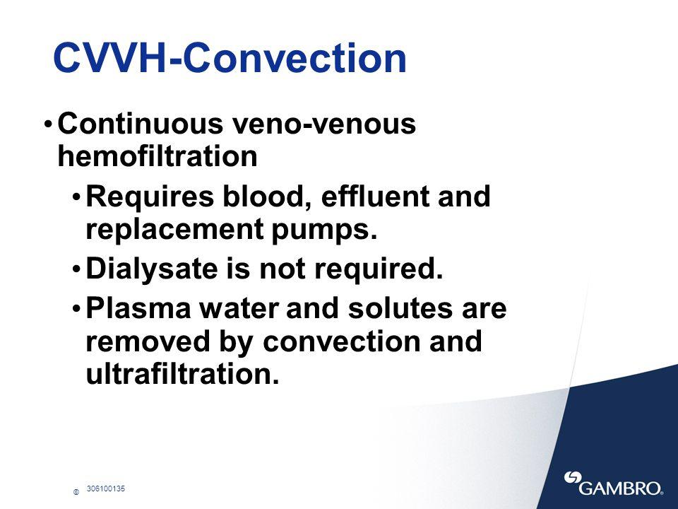 CVVH-Convection Continuous veno-venous hemofiltration