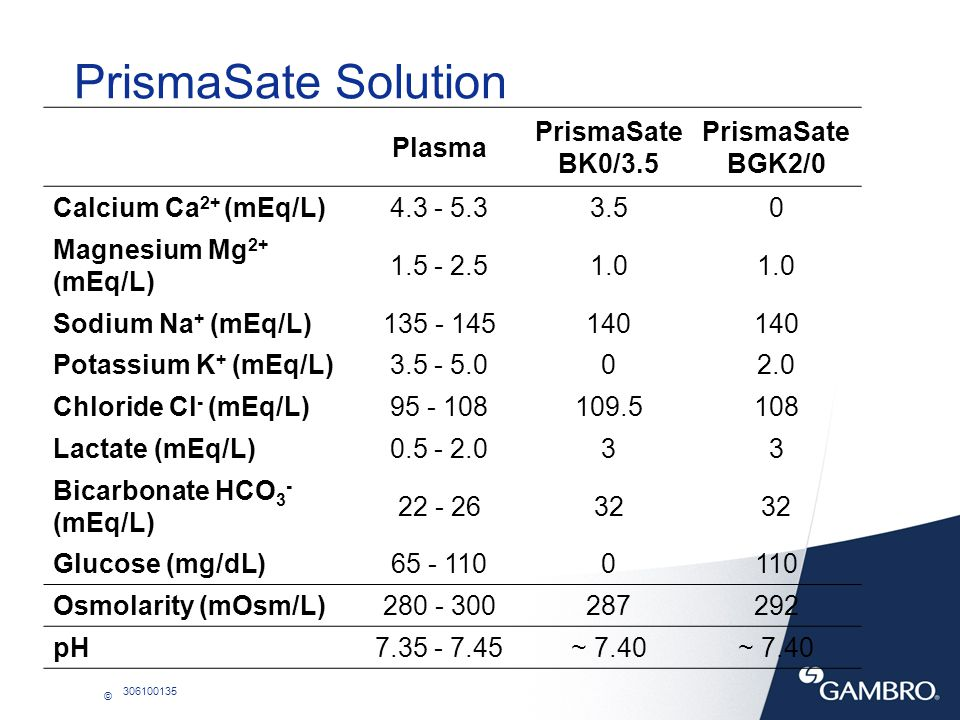 PrismaSate Solution Plasma PrismaSate BK0/3.5 PrismaSate BGK2/0