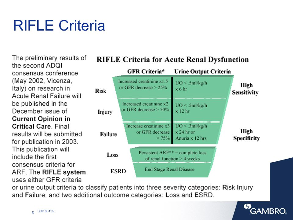 RIFLE Criteria 306100135