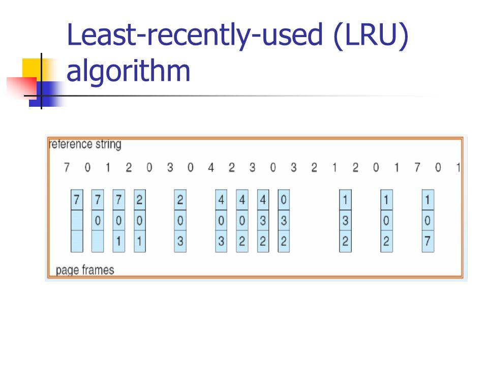 Least-recently-used (LRU) algorithm