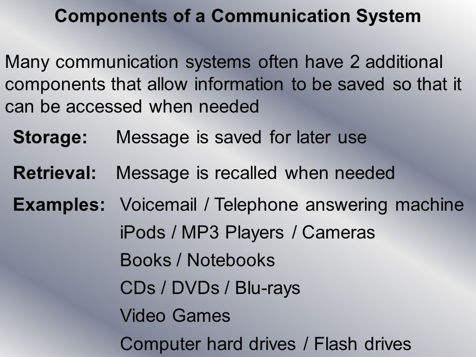 Components of a Communication System