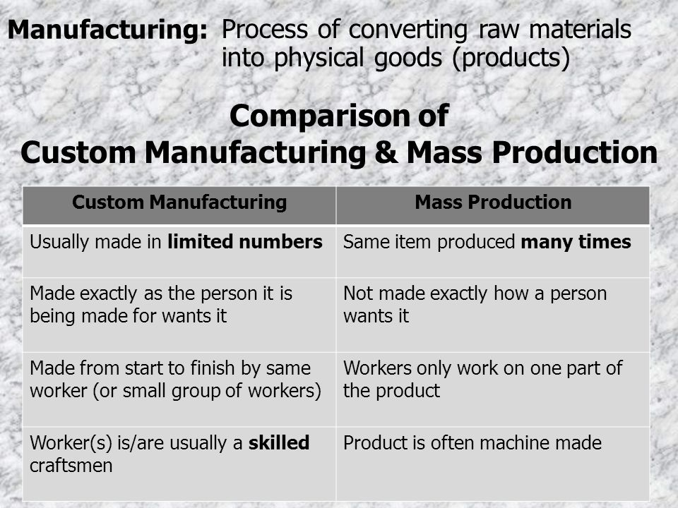 Comparison of Custom Manufacturing & Mass Production