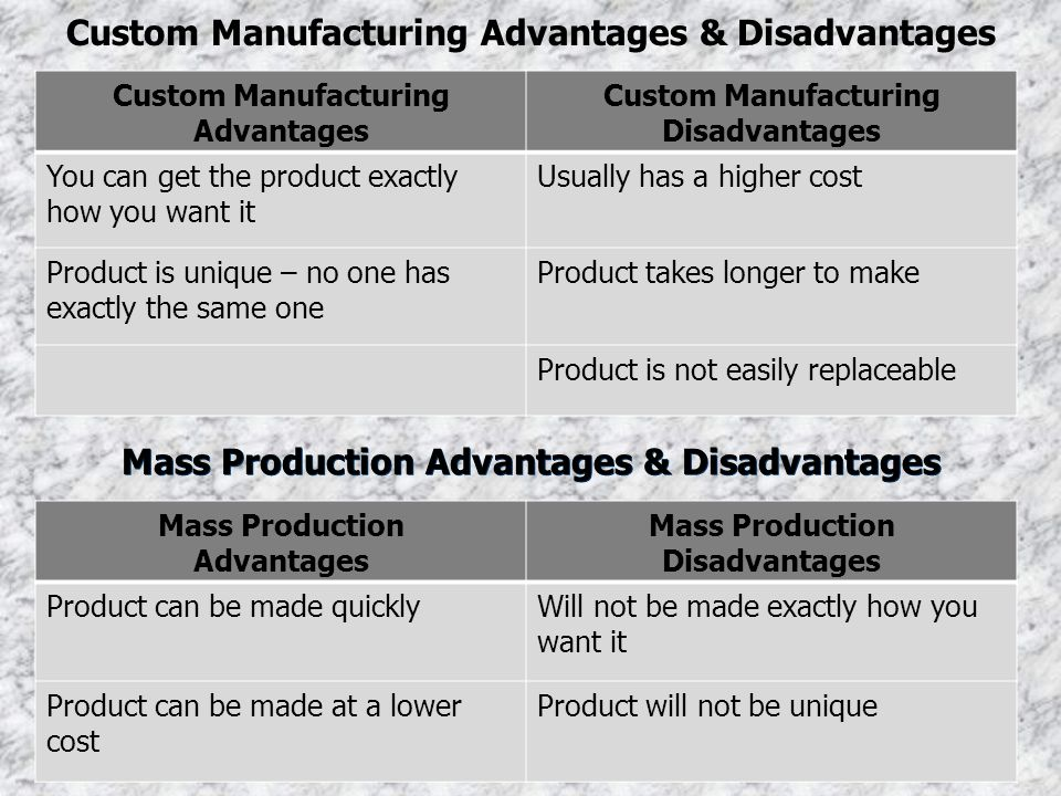 Custom Manufacturing Advantages & Disadvantages